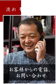 お客様からの電話、お問い合わせ